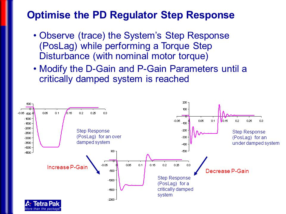 Optimise the PD Regulator Step Response