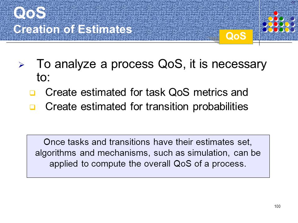 QoS Creation of Estimates