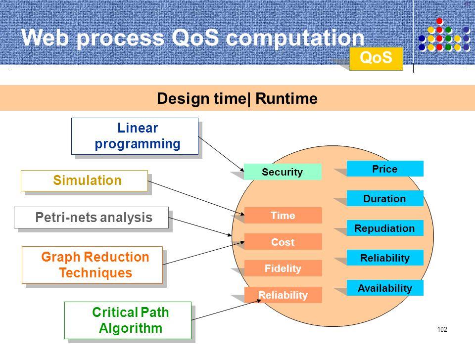 Web process QoS computation