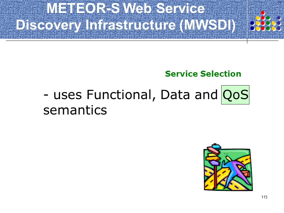 METEOR-S Web Service Discovery Infrastructure (MWSDI)