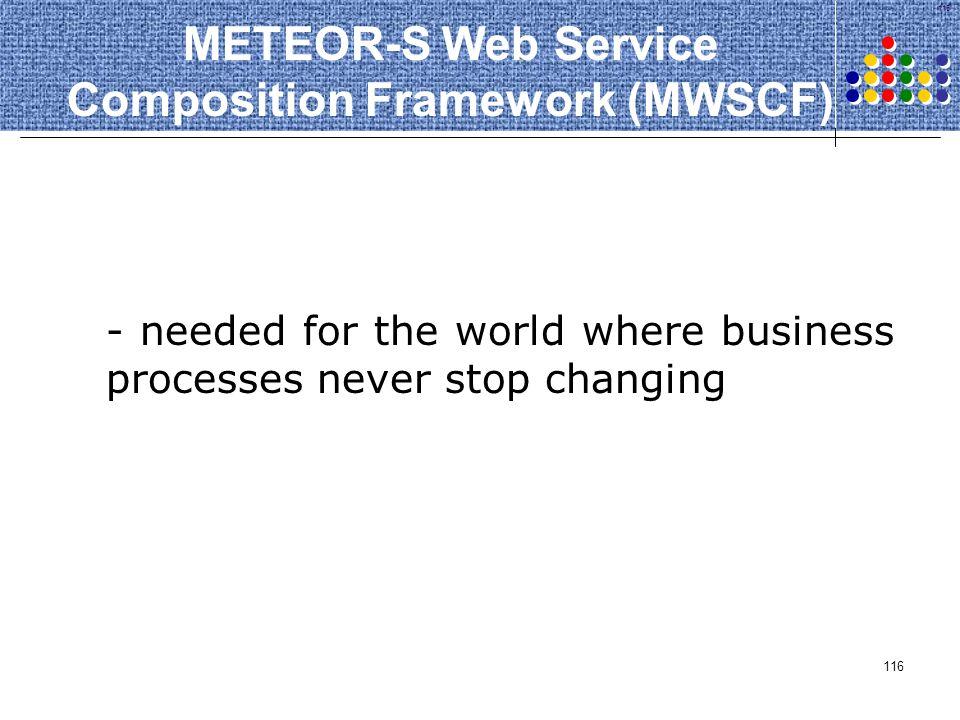 METEOR-S Web Service Composition Framework (MWSCF)