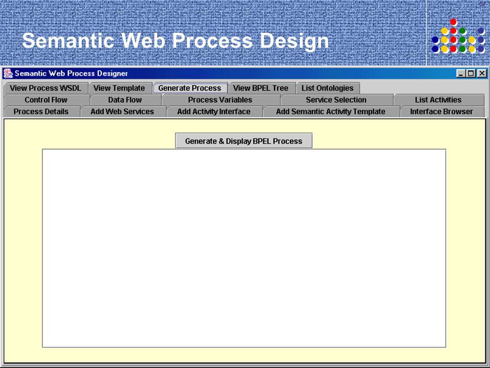 Semantic Web Process Design