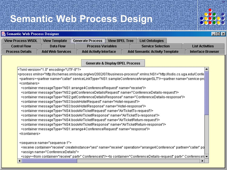 Semantic Web Process Design