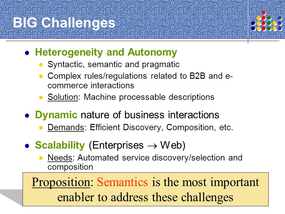 BIG Challenges Heterogeneity and Autonomy. Syntactic, semantic and pragmatic. Complex rules/regulations related to B2B and e-commerce interactions.