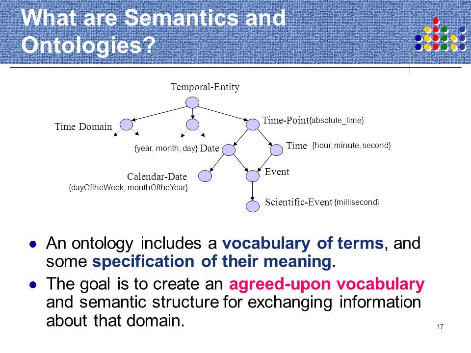 What are Semantics and Ontologies