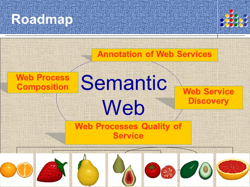 Semantic Web Roadmap Annotation of Web Services