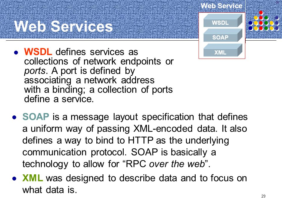 WSDL SOAP. XML. Web Service. Web Services.