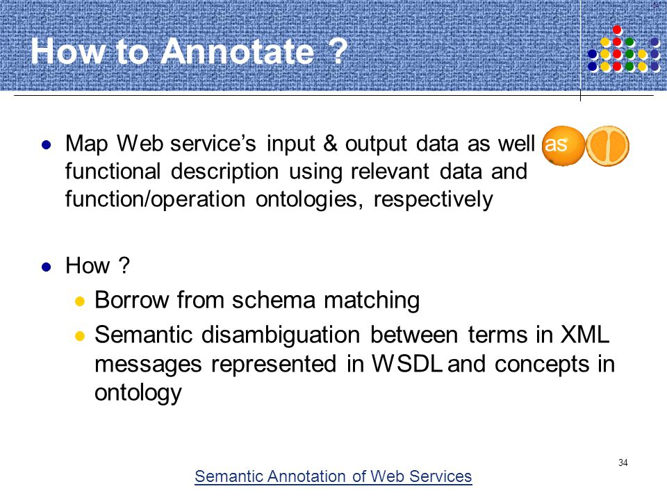 Semantic Annotation of Web Services