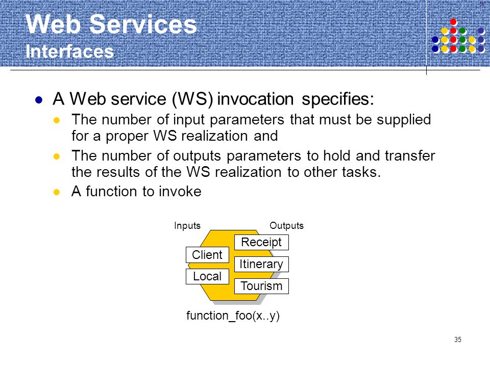 Web Services Interfaces