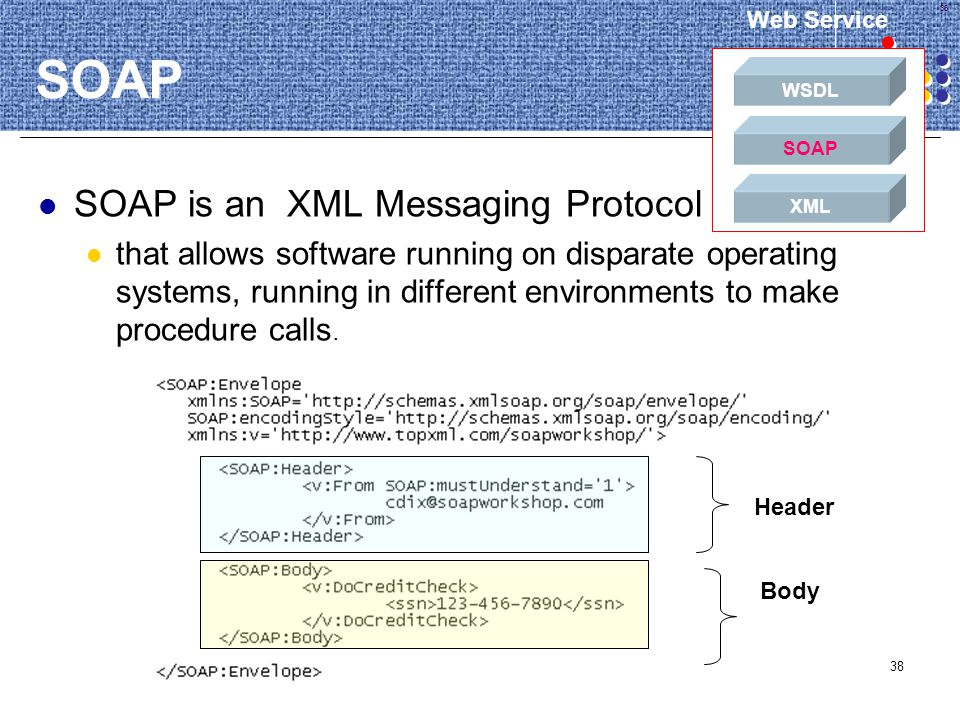 SOAP SOAP is an XML Messaging Protocol