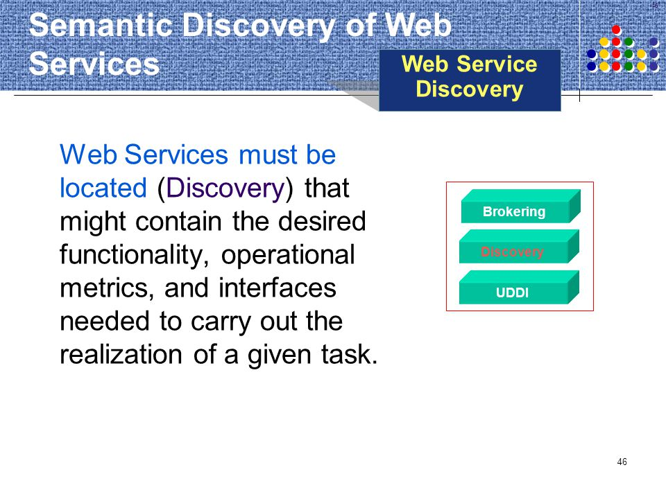 Semantic Discovery of Web Services