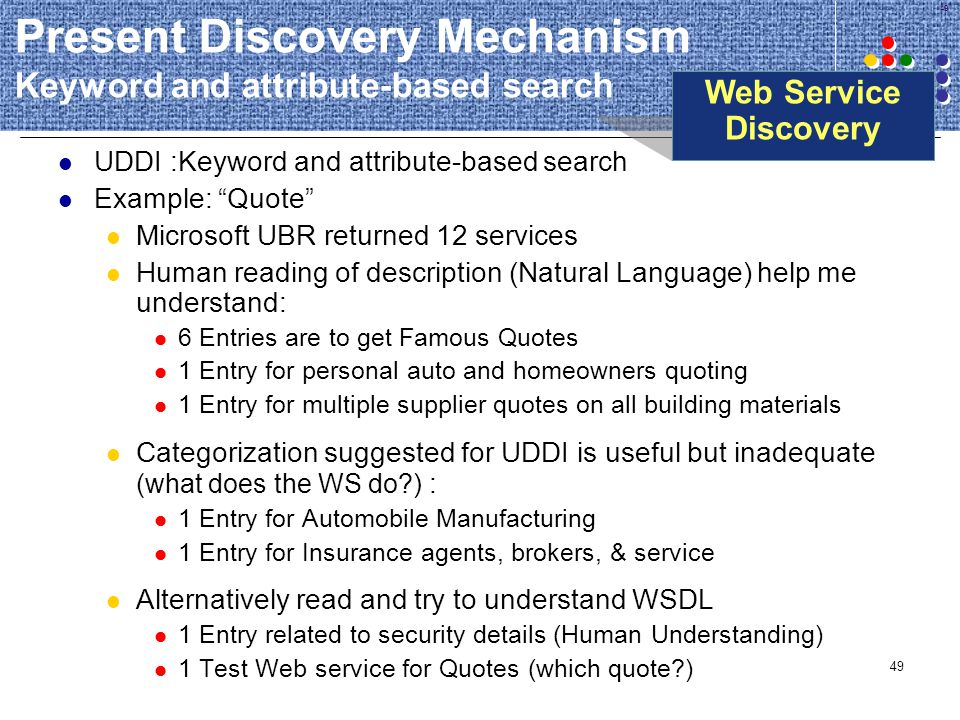 Present Discovery Mechanism Keyword and attribute-based search