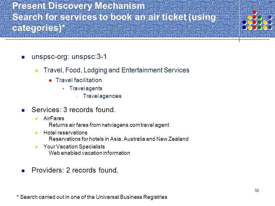 Present Discovery Mechanism Search for services to book an air ticket (using categories)*
