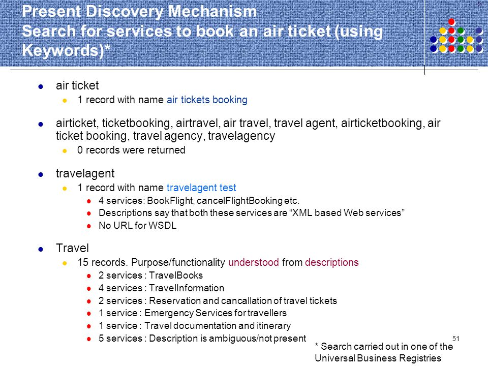 Present Discovery Mechanism Search for services to book an air ticket (using Keywords)*