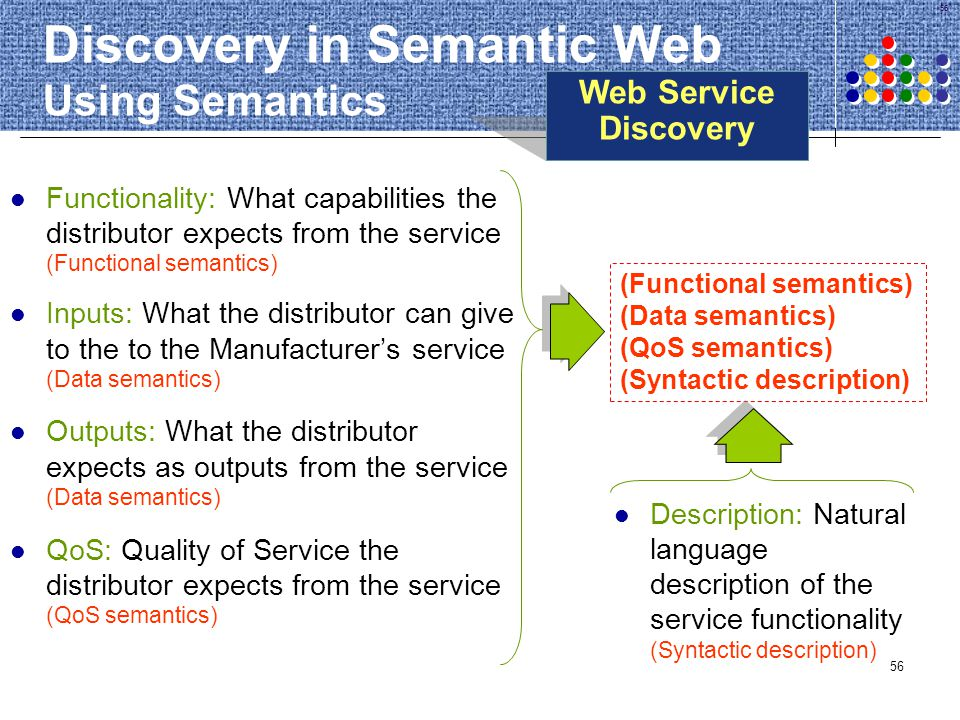 Discovery in Semantic Web Using Semantics
