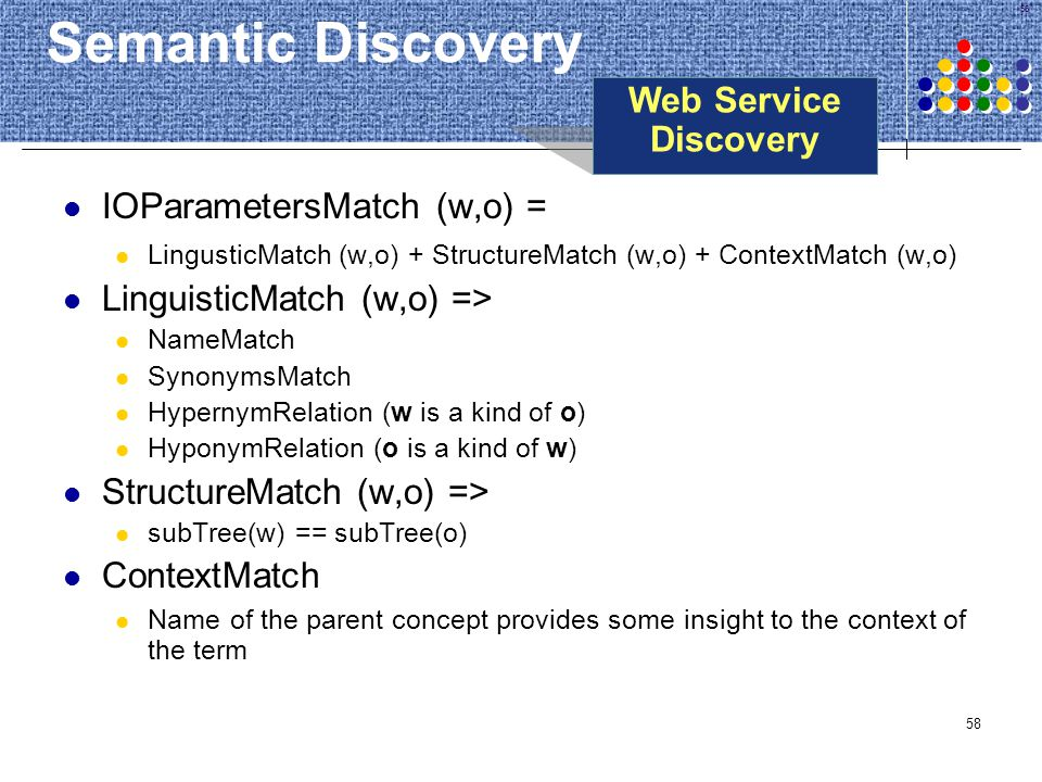 Semantic Discovery Web Service Discovery IOParametersMatch (w,o) =