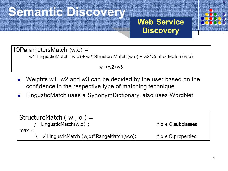 Semantic Discovery Web Service Discovery StructureMatch ( w , o ) =