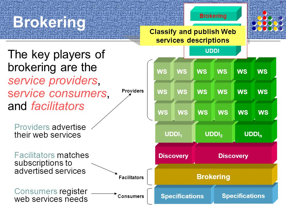 Classify and publish Web services descriptions