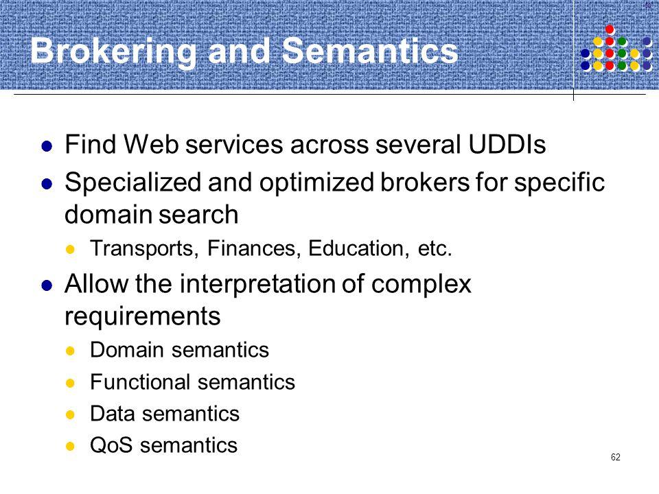 Brokering and Semantics