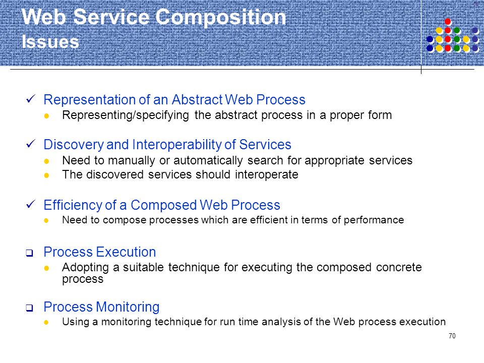 Web Service Composition Issues