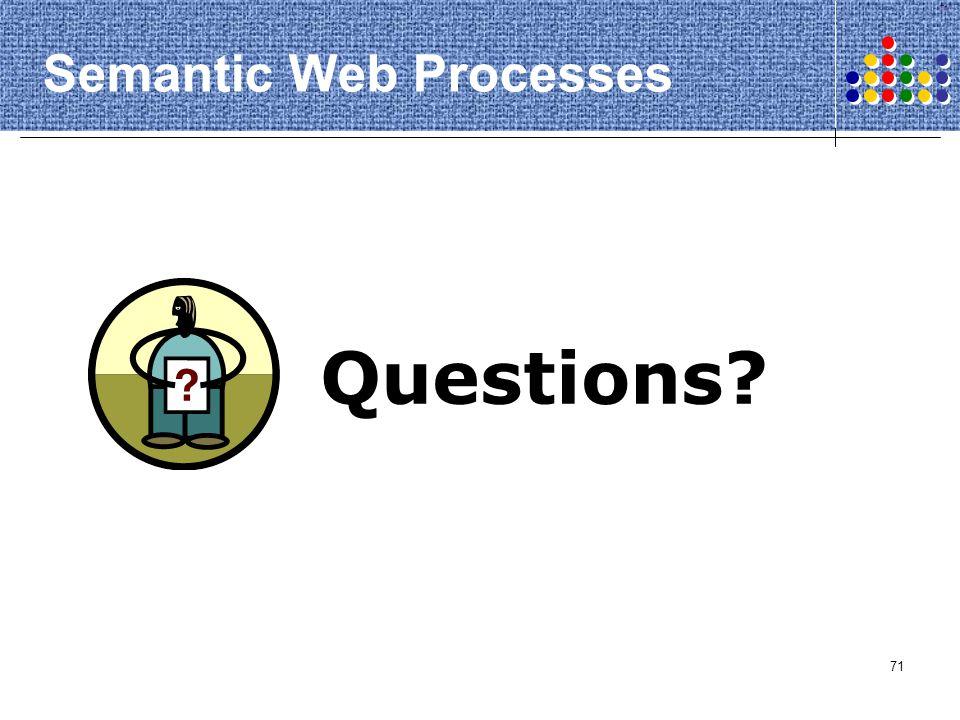 Semantic Web Processes