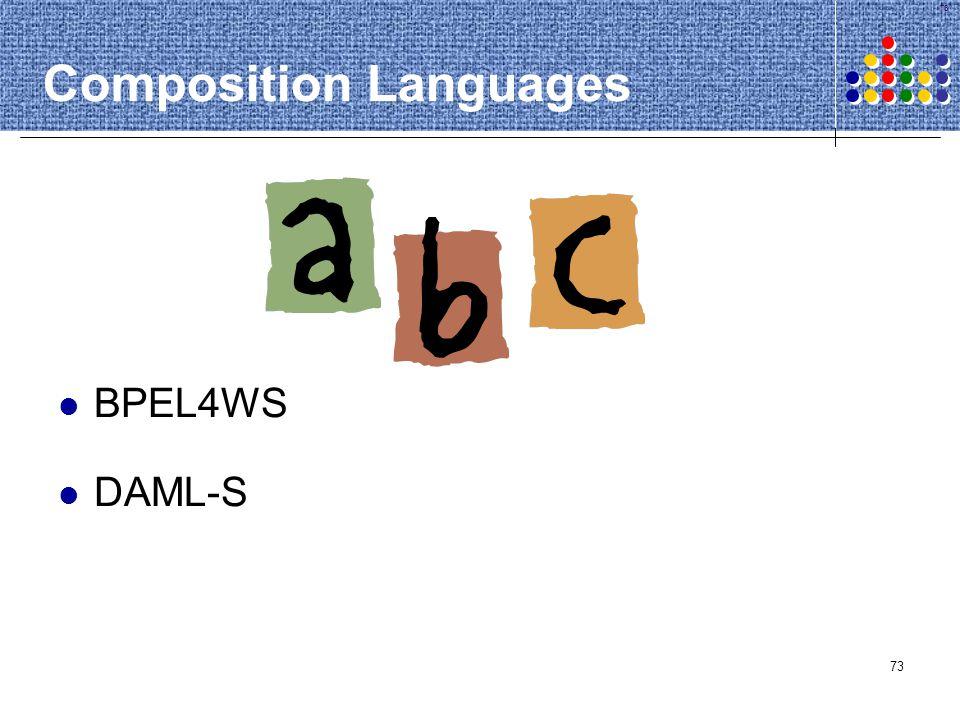 Composition Languages