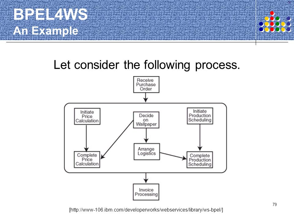 Let consider the following process.