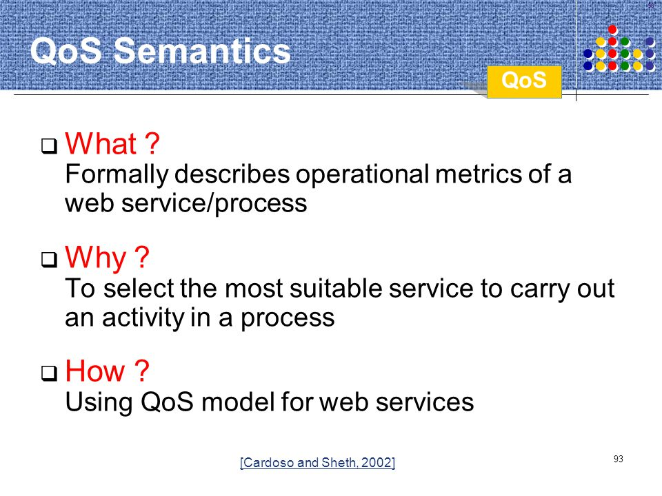 QoS Semantics QoS. What Formally describes operational metrics of a web service/process.