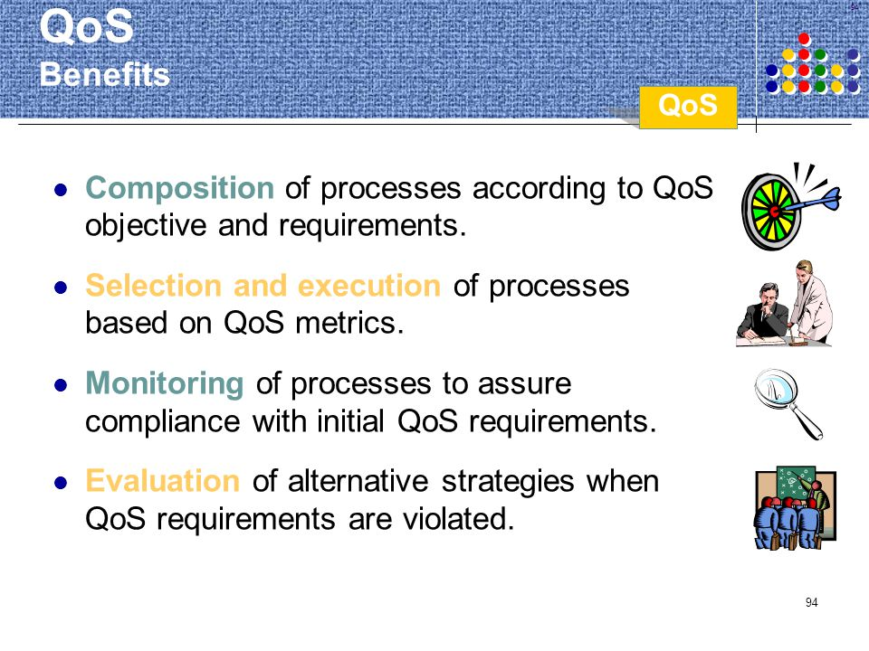 QoS Benefits QoS. Composition of processes according to QoS objective and requirements.