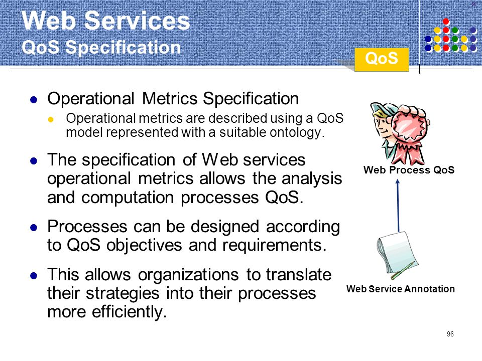 Web Services QoS Specification
