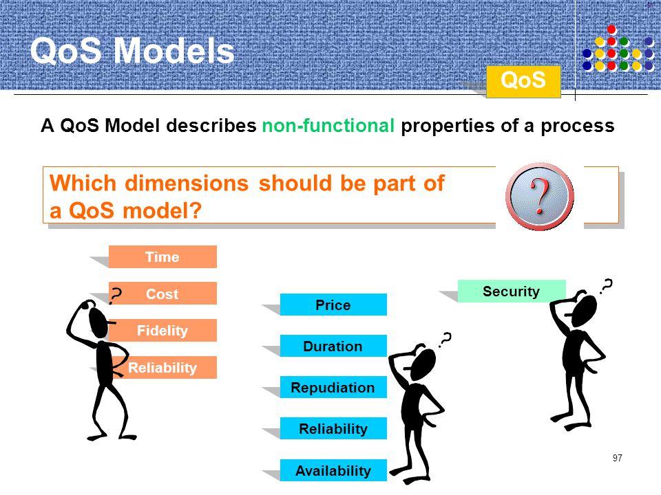A QoS Model describes non-functional properties of a process