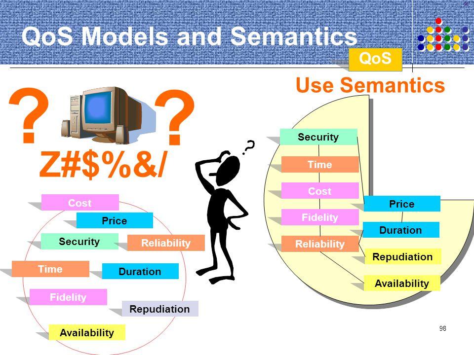 QoS Models and Semantics