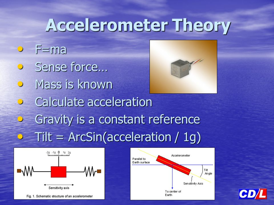 Accelerometer Theory F=ma Sense force… Mass is known