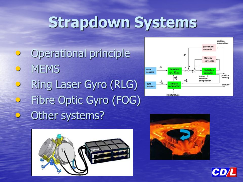 Strapdown Systems Operational principle MEMS Ring Laser Gyro (RLG)