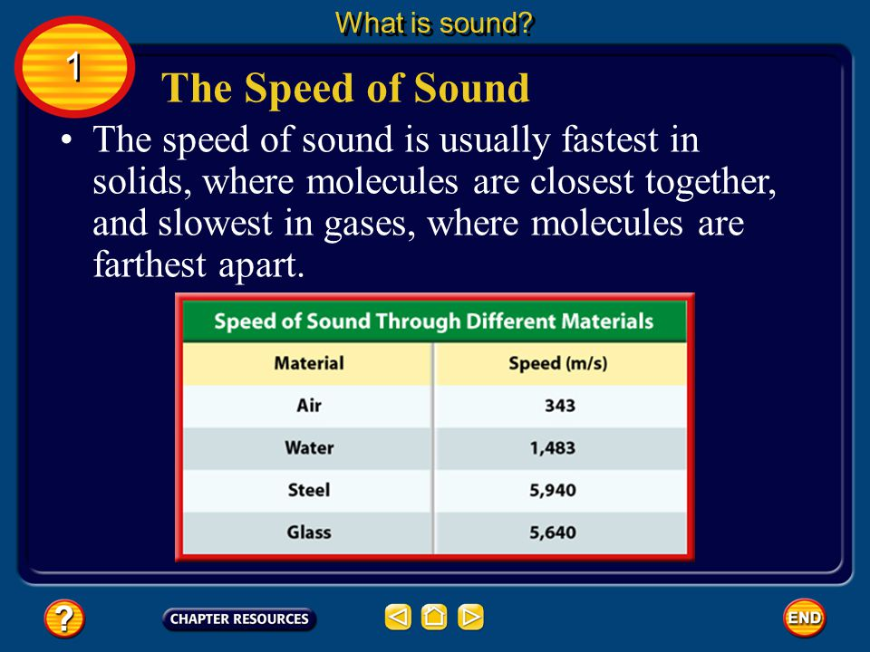 What is sound 1. The Speed of Sound.