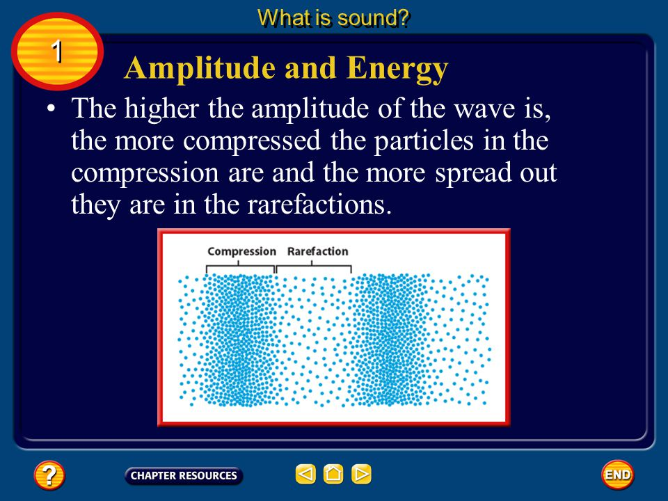 What is sound 1. Amplitude and Energy.