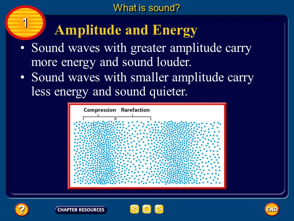 What is sound 1. Amplitude and Energy. Sound waves with greater amplitude carry more energy and sound louder.