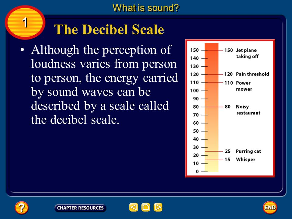 What is sound 1. The Decibel Scale.