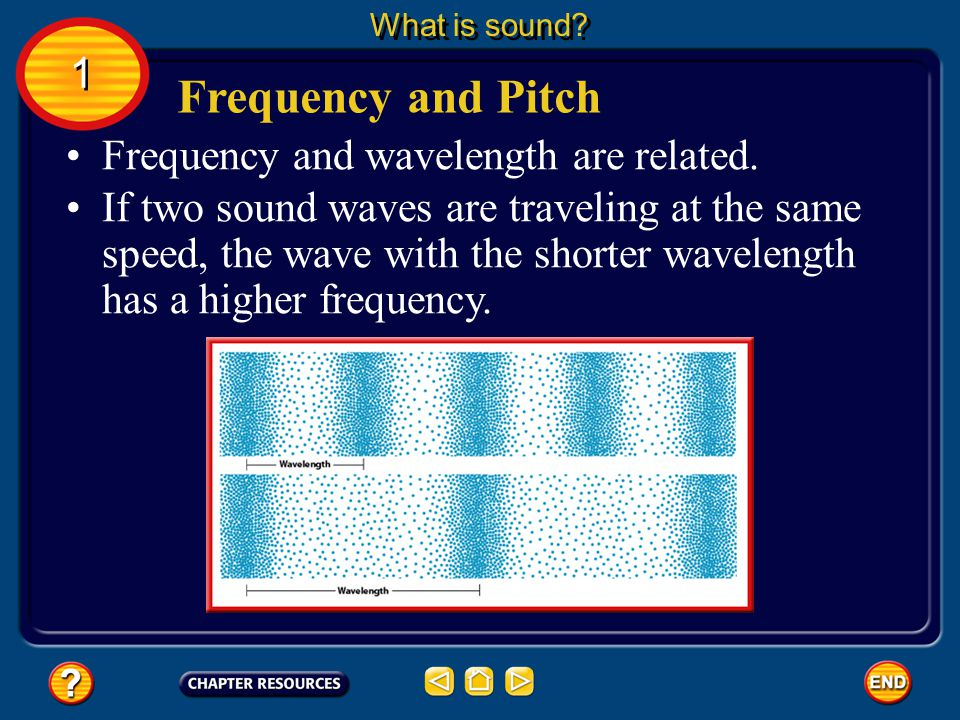 Frequency and Pitch 1 Frequency and wavelength are related.