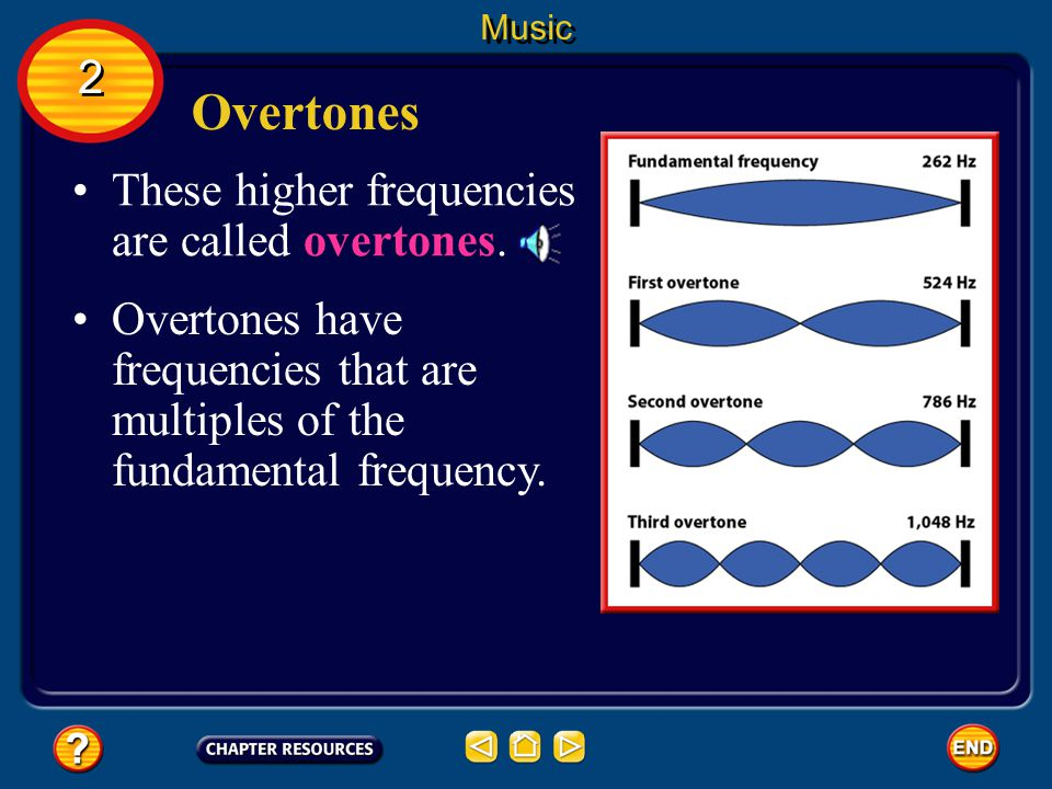 Overtones 2 These higher frequencies are called overtones.