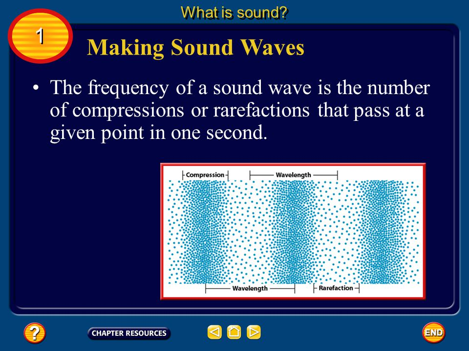What is sound 1. Making Sound Waves.