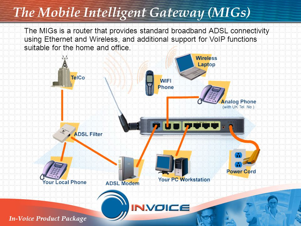 The Mobile Intelligent Gateway (MIGs)