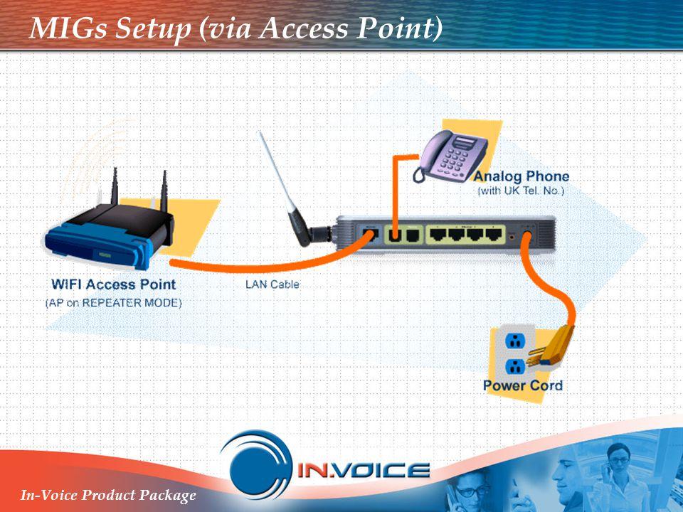 MIGs Setup (via Access Point)