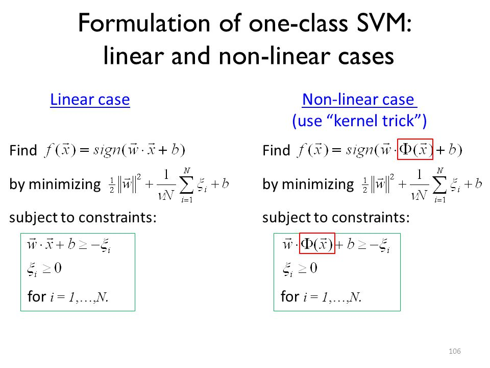 Formulation of one-class SVM: linear and non-linear cases