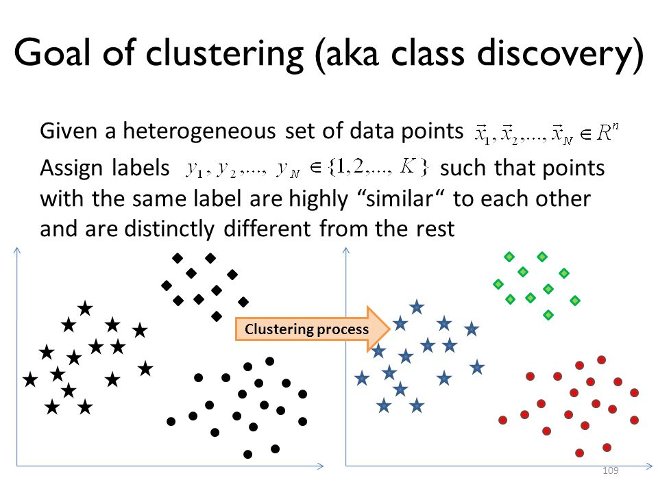 Goal of clustering (aka class discovery)