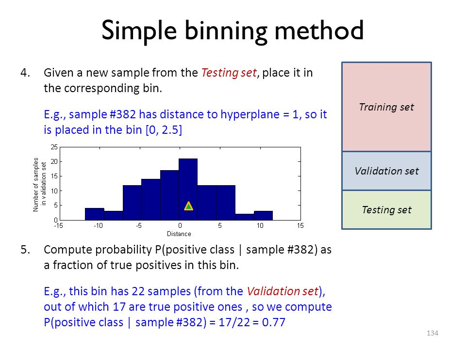 Simple binning method Given a new sample from the Testing set, place it in the corresponding bin.