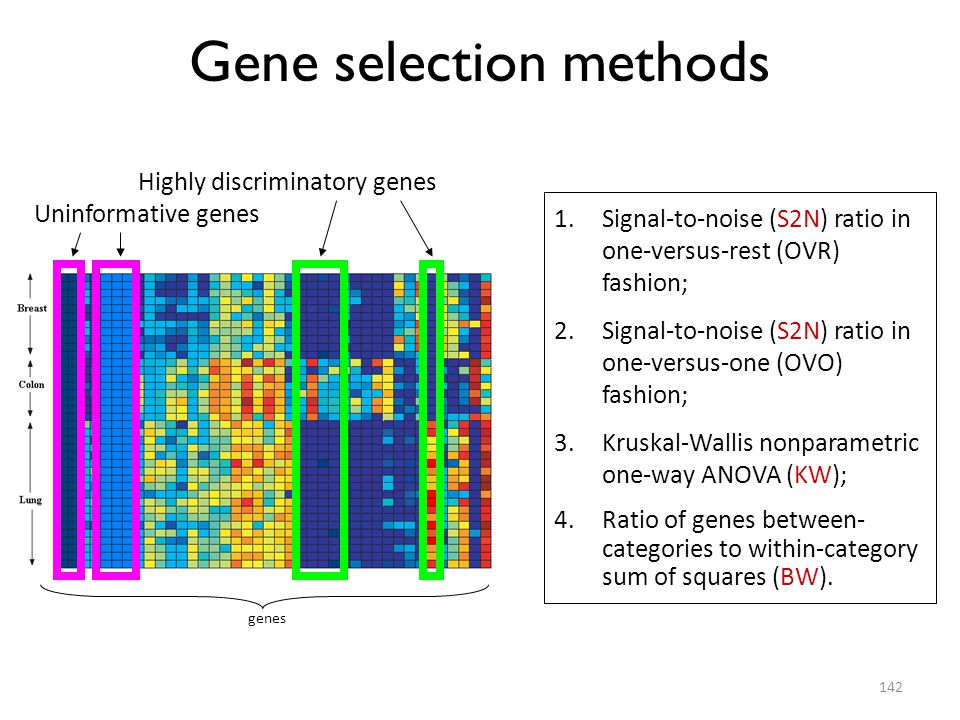 Gene selection methods