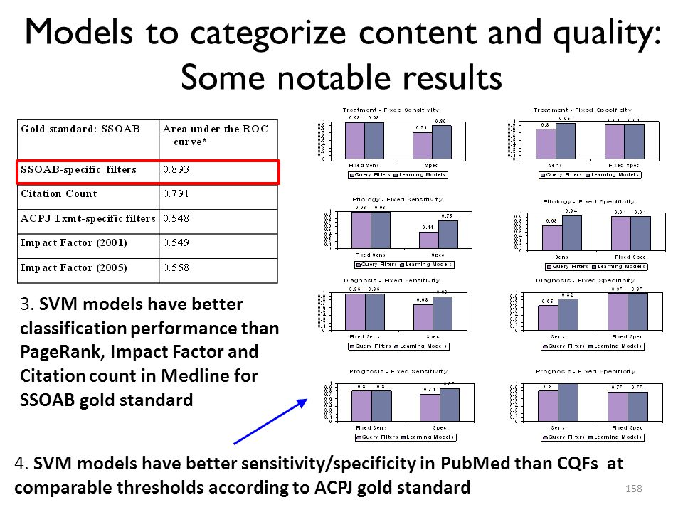 Models to categorize content and quality: Some notable results