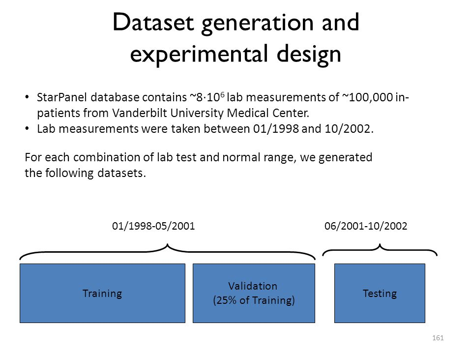 Dataset generation and experimental design