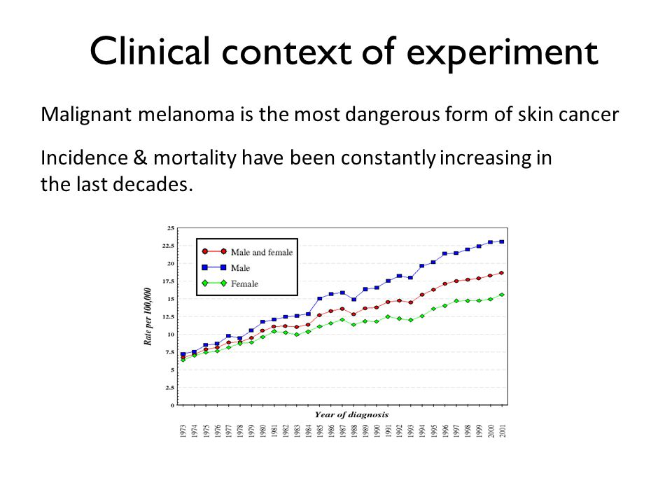 Clinical context of experiment